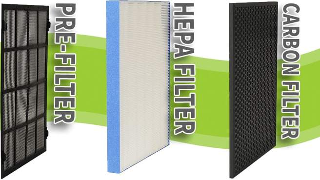filters of air purifier in Dubai