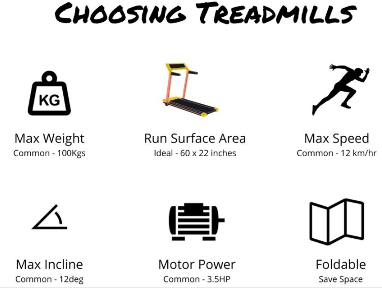 Benefits of purchasing a treadmill for home use - Best Treadmill in Saudi Arabia
