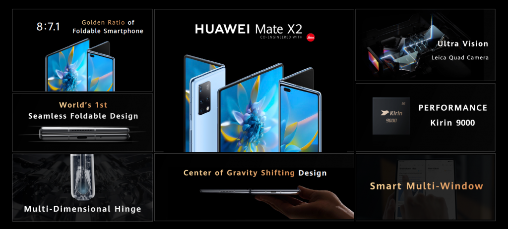Specifications and features of Huawei Mate X2